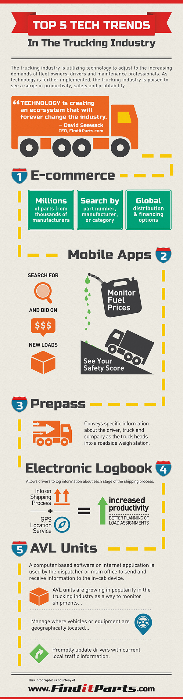Top 5 Ways Technology is Changing the Trucking Industry_Infographic_Web