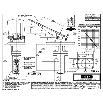 123251 likewise Blog together with Drive Sprockets in addition Takeuchi Skid Steer Wiring Diagrams additionally Snow Plow. on new holland skid steers